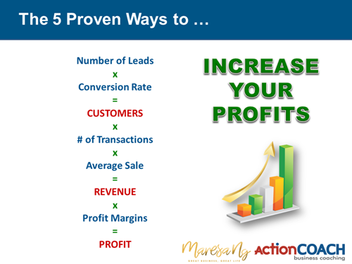 ActionCOACH 5 Ways Formula